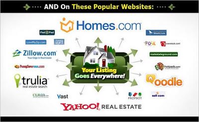 Cornelius-NC-Home-Listing-Real-Estate-Agents