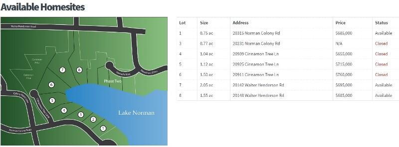 Keel-Bay-Waterfront-Available-Homesites-Cornelius-NC